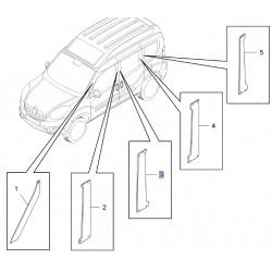 Listwa ozdobna drzwi tylnych, lewa 95511987 (Combo D)